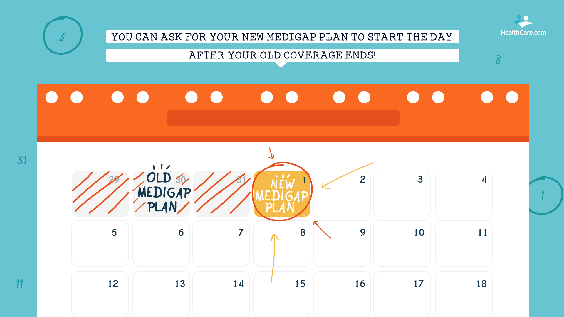 Switching Medigap Plans on Calendar illustration | HealthCare.com