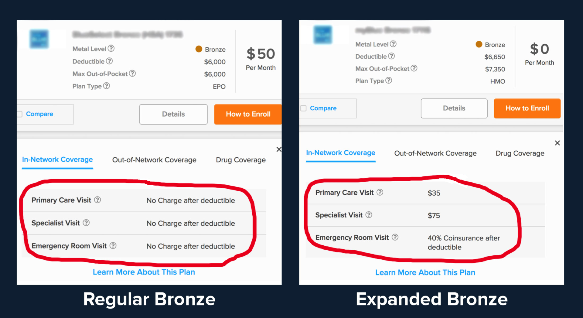 Regular Bronze Plan vs Expanded Bronze Plan