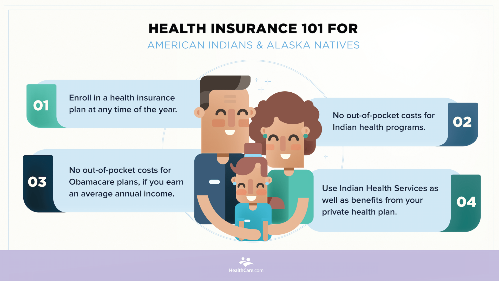 first peoples insurance | Healthcare.com