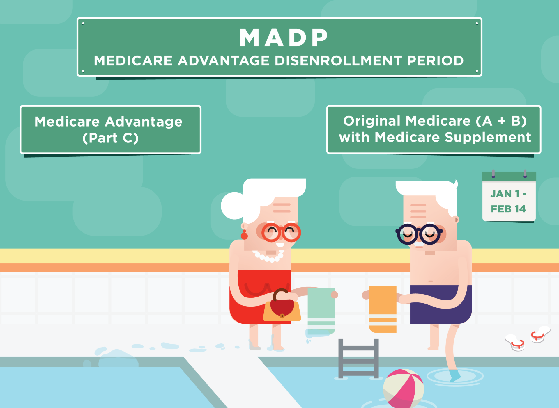Medicare Advantage Disenrollment illustration