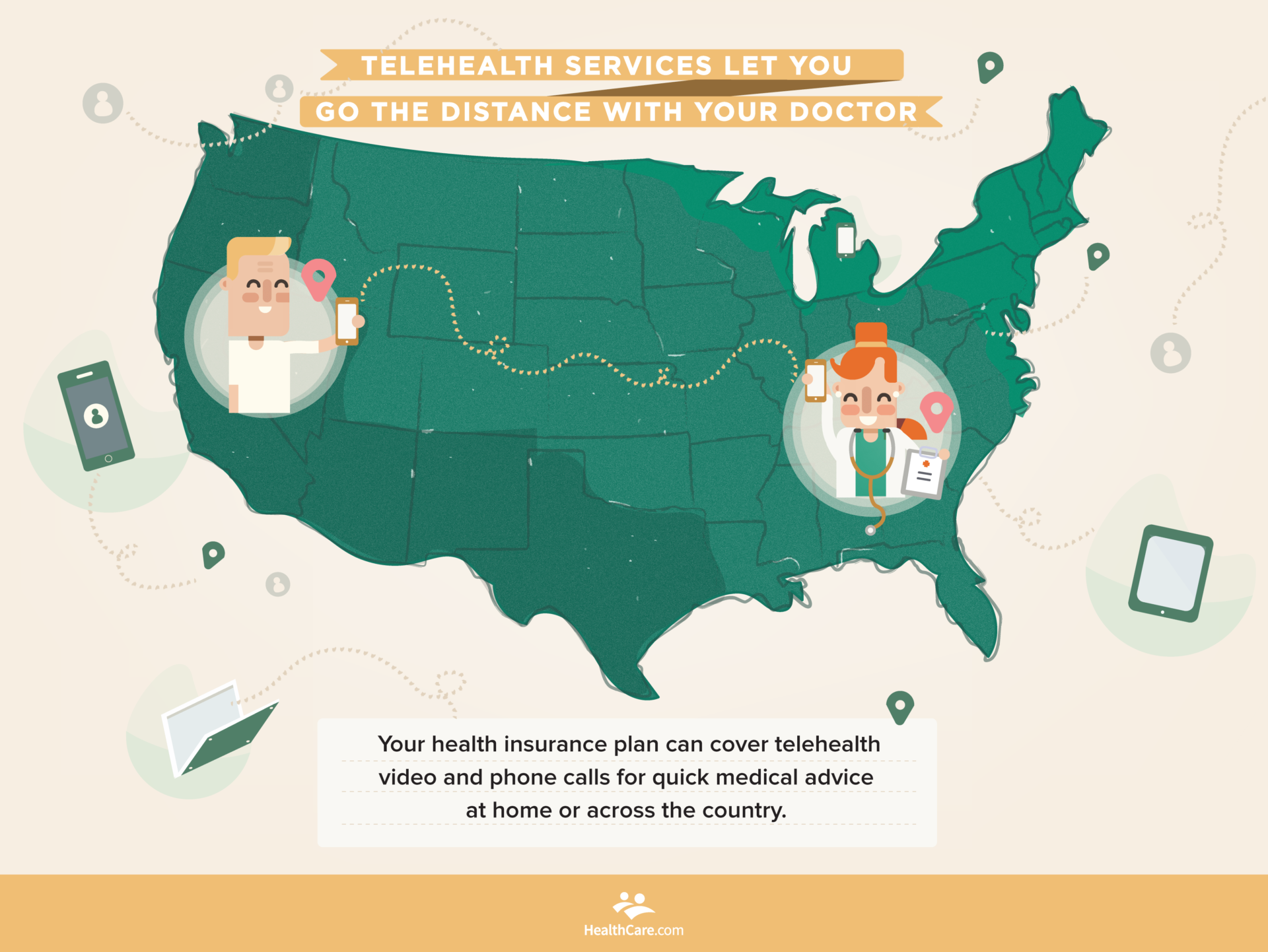what is telehealth? infographic HealthCare.com